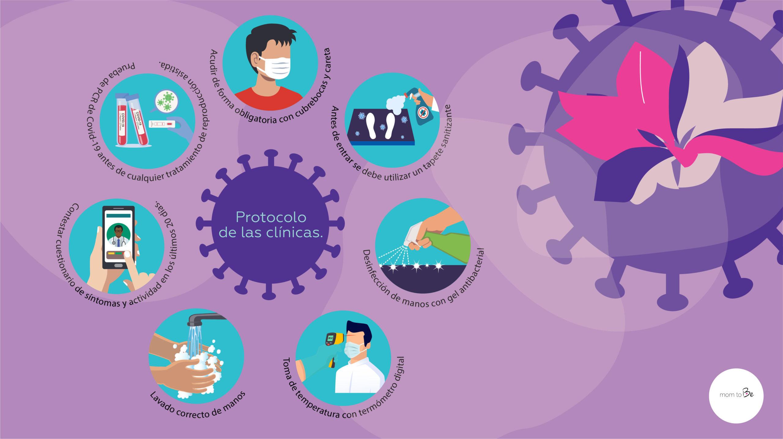 protocolo_de_las_clinicas_de_reproduccion_covid_blog_mom_to_be